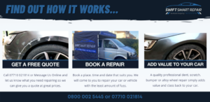 Find out more about how it's works with us......